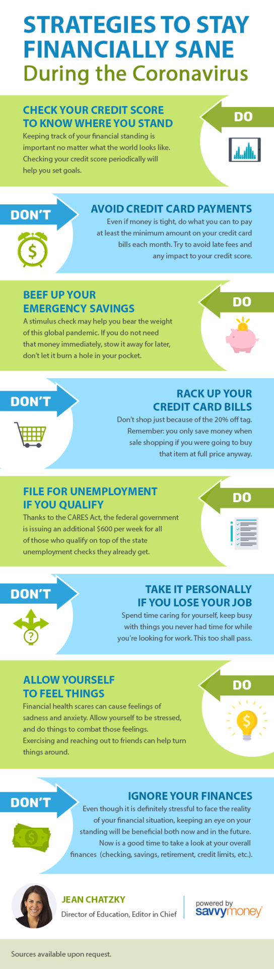 SavvyMoney Infographic