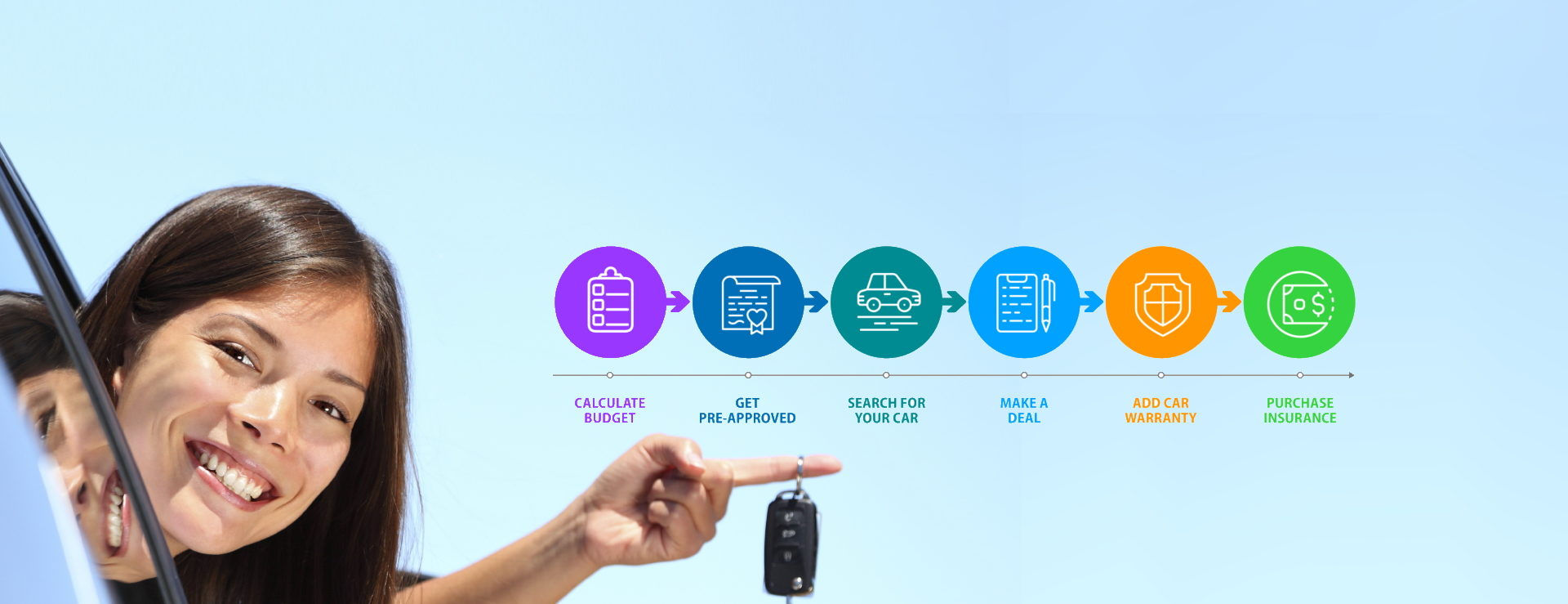 car-buying-guide-2
