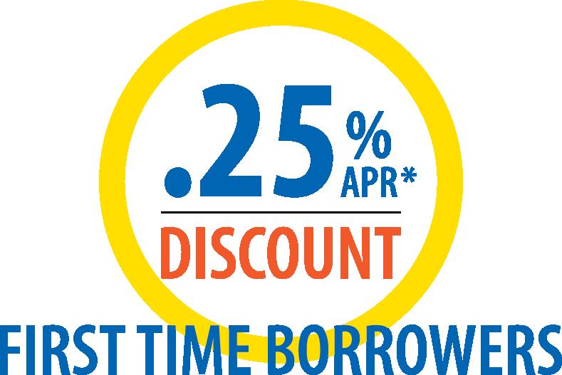loan discount